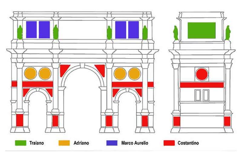 Costantino: architettura e scultura a cavallo tra mondo antico e Medioevo nel 300 d.C. 5